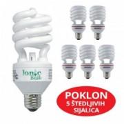 IONIC Bulb jonizator + poklon 5 štedljivih Medisana sijalica