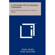 A History of Economic Theories by Karl Marx