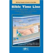 Bible Time Line by Rose Publishing