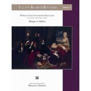 Essential Keyboard Repertoire, Vol 4 by Maurice Hinson
