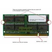 RAM памет за лаптоп 512MB DDR333 SODIMM (16 chips)