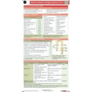 Antithrombotic Therapy Pocketcard Set by Bbp