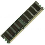 Hypertec HYMAP68512 0.5GB DDR 400MHz Data Integrity Check (verifica integrità dati) memoria