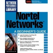 Nortel Networks by Jim Edwards