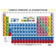Tabelul periodic al elementelor - Plansa A2