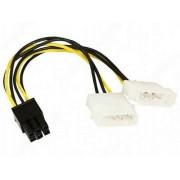 Cablu intern de alimentare PCI-Express