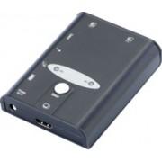 Switch KVM USB / HDMI pour 2 PC