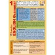 Pliant Booklet's English Grammar 1.