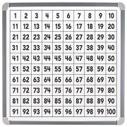 PERSPECTIVAS PARA LA EDUCACI-N EI-4802 MAGN-TICA 100 M-dulos cuadrados y rectangulares