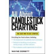 All About Candlestick Charting by Wayne A. Corbitt