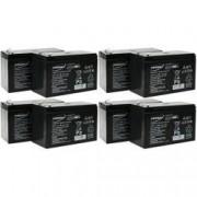 """Powery náhradní baterie pro UPS APC Smart-UPS SUA3000RMXLI3U"""