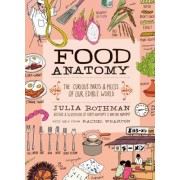 Food Anatomy: The Curious Parts & Pieces of What and How We Eat