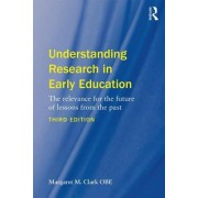 Understanding Research in Early Education: The Relevance for the Future of Lessons from the Past
