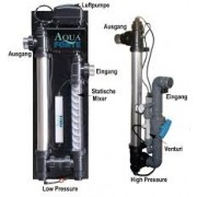 AQUAFORTE OZONE REDOX UVC-ozonator