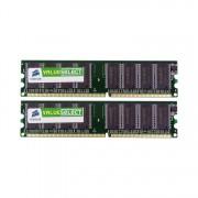 2 GB Kit DDR-400