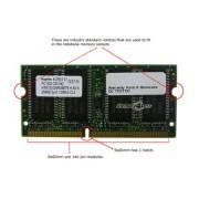 RAM памет за лаптоп 256MB SDRAM PC133 144-pin SODIMM (8 chips)