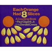 Each Orange Had 8 Slices by Paul Jr Giganti