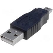 CA412 adapter USB na mini USB