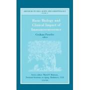 Basic Biology and Clinical Impact of Immunosenescence by Graham Pawelec