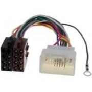Dietz Cablaj adaptor Mitsubishi-ISO M A-MT-ISO/03