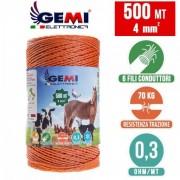 Rundad ledande tråd 2000 meter 2.2mm