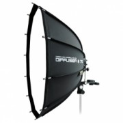 SMDV Speedbox-70 - softbox dodecagon blit extern, 70cm