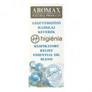 Aromax Légúttisztító illóolaj keverék - 10 ml