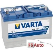Acumulator VARTA Blue Dynamic 95AH Asia