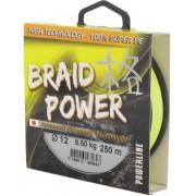 Fir Textil Powerline Braid Power Galben Fluo 110m
