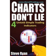 Charts Don't Lie: The 4 Untold Trading Indicators (How to Make Money in Stocks - Trading for a Living)