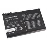 Bateria do laptopa Acer BATBL50L6 3100 3690 5100 5610 5200mAh