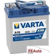 Acumulator VARTA Blue Dynamic 40AH Borna inversa