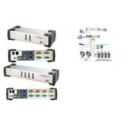 Aten KVM Switch mit Dual-VGA und USB Hub, USB, 2-fach (CS-1742)