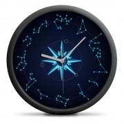 Astrologi Klocka