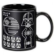 Underground Toys Star Wars Millennium Falcon Blueprint Mug 20 oz