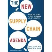 New Supply Chain Agenda by Reuben E. Slone