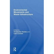 Environmental Movements and Waste Infrastructure by Christopher Rootes