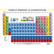 Tabelul periodic al elementelor - plansa a4