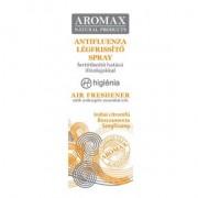 Aromax Indiai citomfű-Bormenta-Szegfűszeg légfrissítő spray - 20 ml