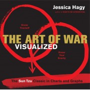 The Art of War Visualized(Jessica Hagy)