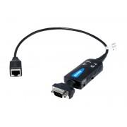 Sunix DevicePort Advanced Mode Ethernet enabled 1-port RS-232/422/485 Port