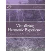 Visualizing Harmonic Experience by Aryeh Nielsen