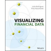 Visualizing Financial Data by Julie Rodriguez