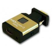 Convertitore da HDMI a VGA o Component con Audio