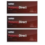CoolMann - Male Potency Direct 30 kaps