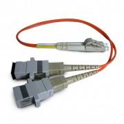 Convertidor fibra óptica dúplex SC a LC multimodo, SC-LC