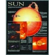 Poster Soarele