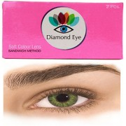 Attractive Diamond Eye UNISEX GREEN color YEARLY disposable CONTACT LENSES ( ZERO POWER)