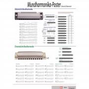Voggenreiter - Mundharmonika-Poster