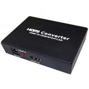 HDMI TO HDMI + DIGITAL OPTICAL SPDIF + ANALOG L&R AUDIO CONVERTER